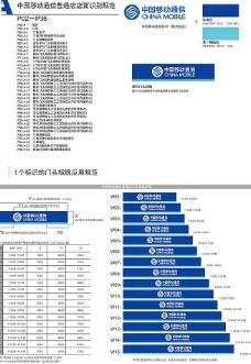 中国移动通信普通店VI执行手册(一)店内识别系统.店内形像墙.店内标牌系统图片