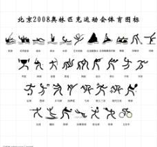 奥林匹克运动会体育图标(简笔画)图片